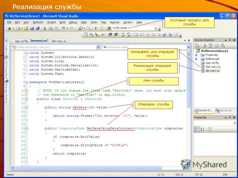 Интерфейс для операций службы Реализация операций службы Хостовый процесс для службы Операции службы Реализация службы Имя службы