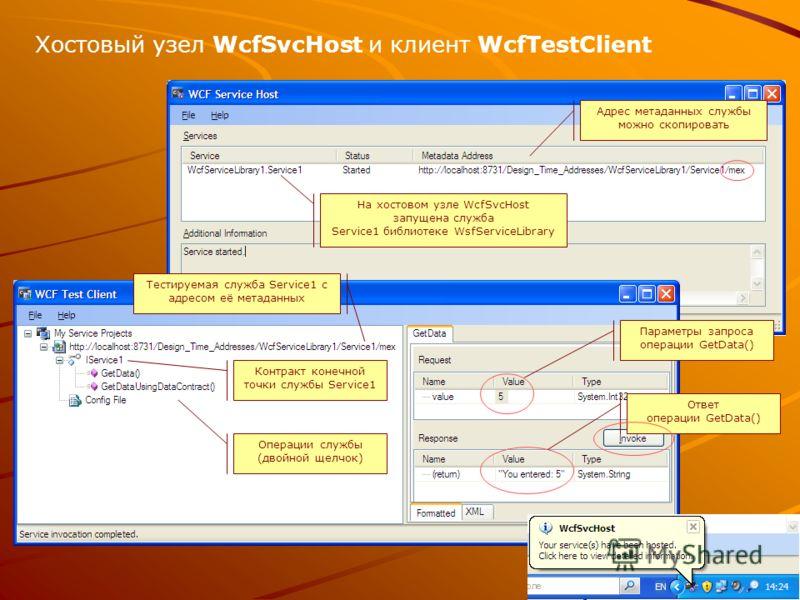 Хостовый узел WcfSvcHost и клиент WcfTestClient На хостовом узле WcfSvcHost запущена служба Service1 библиотеке WsfServiceLibrary Операции службы (двойной щелчок) Параметры запроса операции GetData() Ответ операции GetData() Контракт конечной точки с