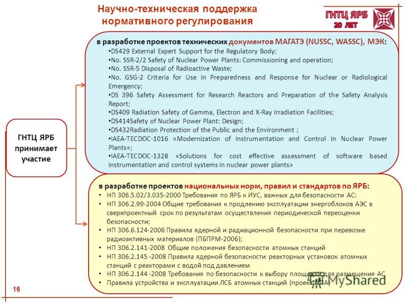 16 ГНТЦ ЯРБ принимает участие в разработке проектов технических документов МАГАТЭ (NUSSC, WASSC), МЭК: DS429 External Expert Support for the Regulatory Body; No. SSR-2/2 Safety of Nuclear Power Plants: Commissioning and operation; No. SSR-5 Disposal