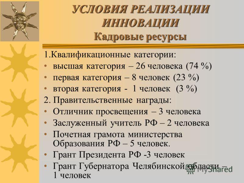 УСЛОВИЯ РЕАЛИЗАЦИИ ИННОВАЦИИ Кадровые ресурсы 1.Квалификационные категории: высшая категория – 26 человека (74 %) первая категория – 8 человек (23 %) вторая категория - 1 человек (3 %) 2. Правительственные награды: Отличник просвещения – 3 человека З