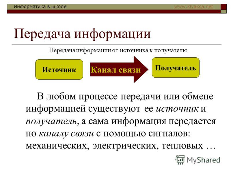 Информатика в школе www.klyaksa.netwww.klyaksa.net Передача информации В любом процессе передачи или обмене информацией существуют ее источник и получатель, а сама информация передается по каналу связи с помощью сигналов: механических, электрических,