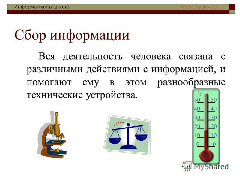 Информатика в школе www.klyaksa.netwww.klyaksa.net Сбор информации Вся деятельность человека связана с различными действиями с информацией, и помогают ему в этом разнообразные технические устройства.