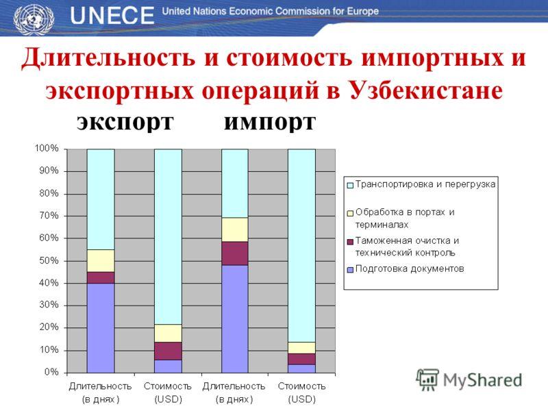 Длительность и стоимость импортных и экспортных операций в Узбекистане импортэкспорт