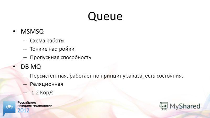Queue MSMSQ – Схема работы – Тонкие настройки – Пропускная способность DB MQ – Персистентная, работает по принципу заказа, есть состояния. – Реляционная – 1.2 Kop/s