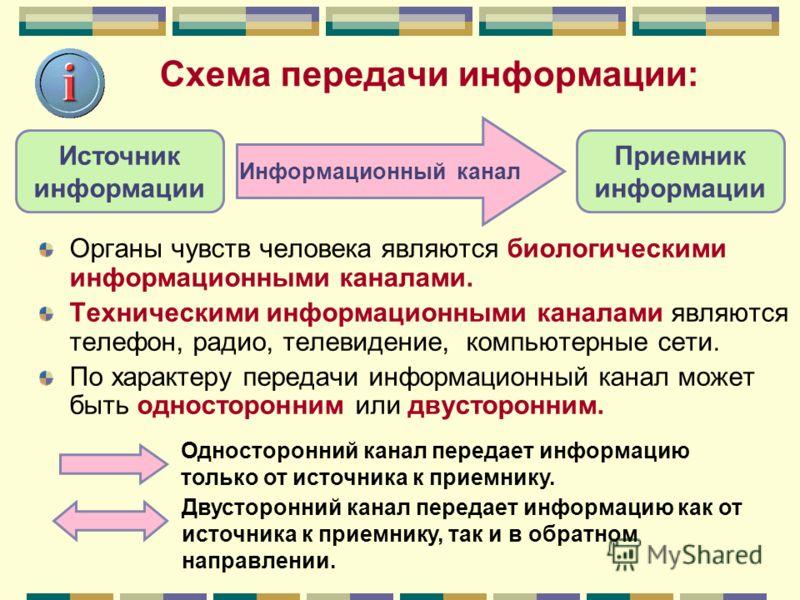 Схема передачи информации: