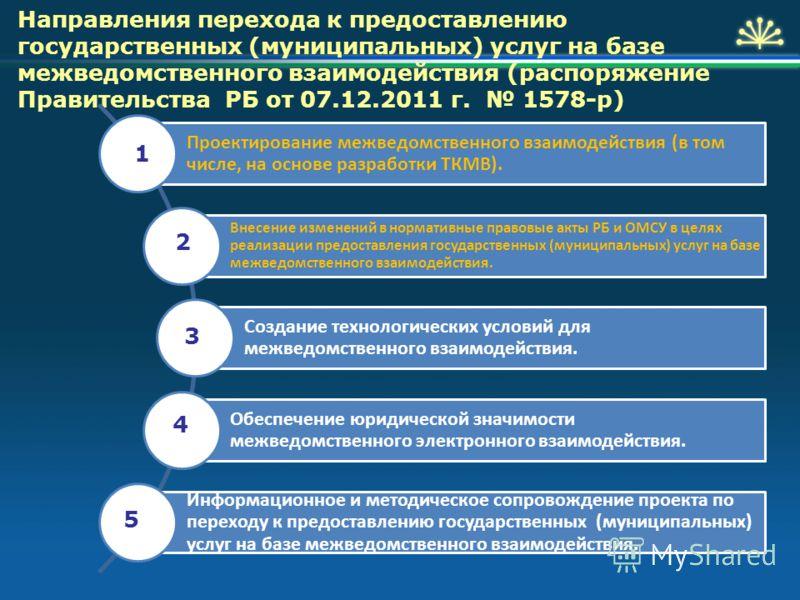 Направления перехода к предоставлению государственных (муниципальных) услуг на базе межведомственного взаимодействия (распоряжение Правительства РБ от 07.12.2011 г. 1578-р) Проектирование межведомственного взаимодействия (в том числе, на основе разра