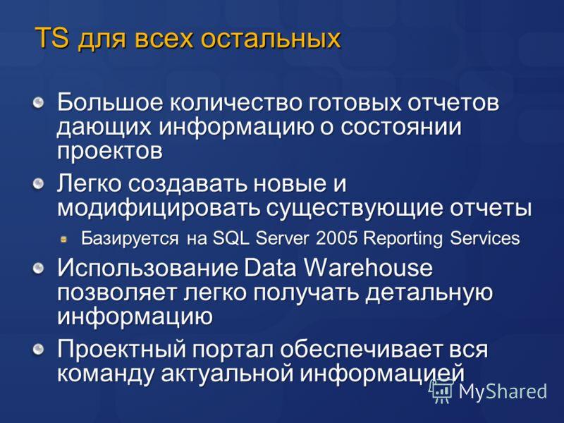 TS для всех остальных Большое количество готовых отчетов дающих информацию о состоянии проектов Легко создавать новые и модифицировать существующие отчеты Базируется на SQL Server 2005 Reporting Services Использование Data Warehouse позволяет легко п