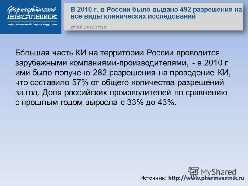 http://www.pharmvestnik.ru Источник: http://www.pharmvestnik.ru Бóльшая часть КИ на территории России проводится зарубежными компаниями-производителями, - в 2010 г. ими было получено 282 разрешения на проведение КИ, что составило 57% от общего количе