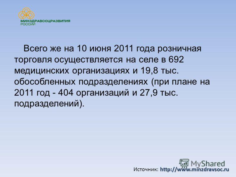 Всего же на 10 июня 2011 года розничная торговля осуществляется на селе в 692 медицинских организациях и 19,8 тыс. обособленных подразделениях (при плане на 2011 год - 404 организаций и 27,9 тыс. подразделений). http://www.minzdravsoc.ru Источник: ht