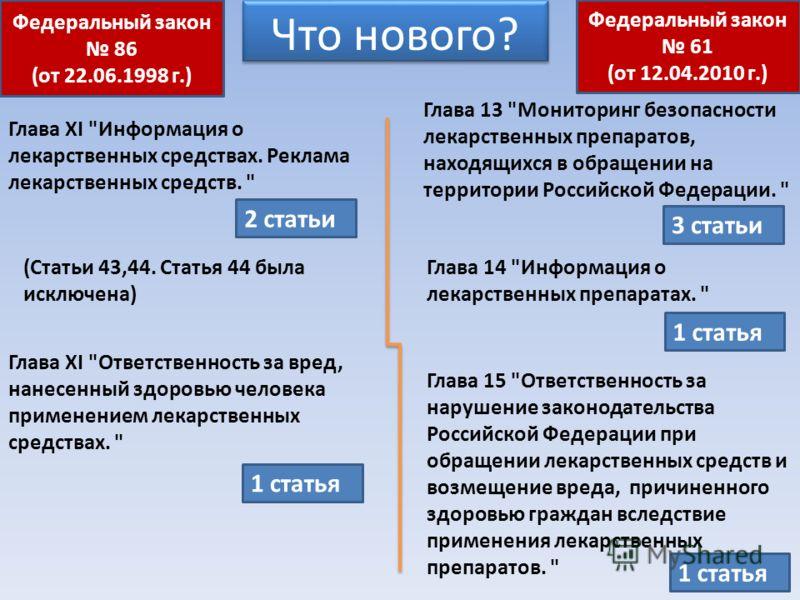 Что нового? Федеральный закон 86 (от 22.06.1998 г.) Федеральный закон 61 (от 12.04.2010 г.) Глава XI