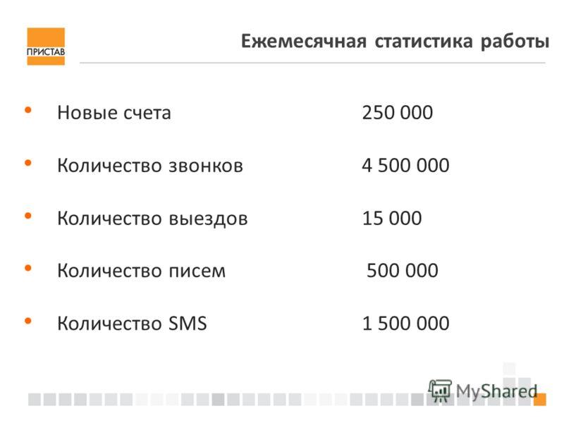 Ежемесячная статистика работы Новые счета250 000 Количество звонков4 500 000 Количество выездов15 000 Количество писем 500 000 Количество SMS1 500 000