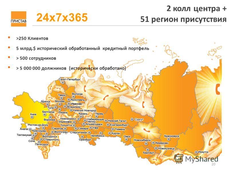 20 2 колл центра + 51 регион присутствия 24х7х365 >250 Клиентов 5 млрд.$ исторический обработанный кредитный портфель > 500 сотрудников > 5 000 000 должников (исторически обработано)