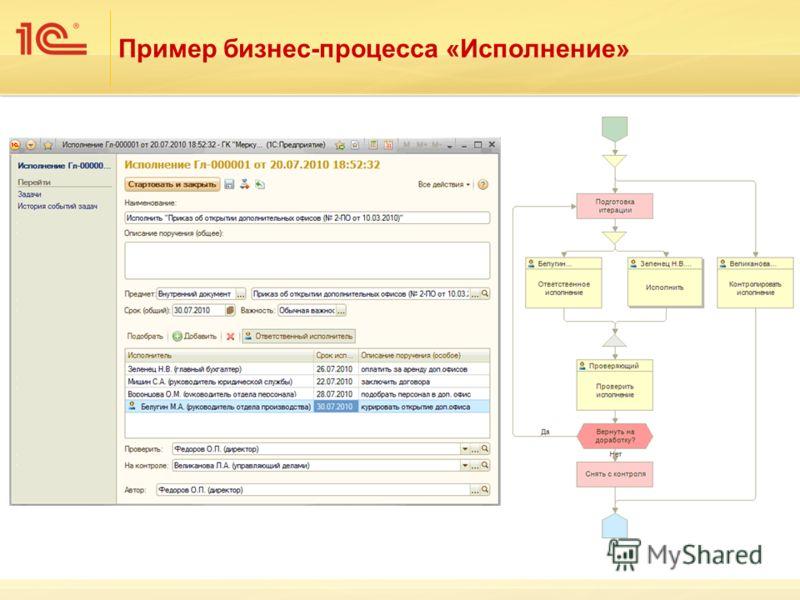Пример бизнес-процесса «Исполнение»