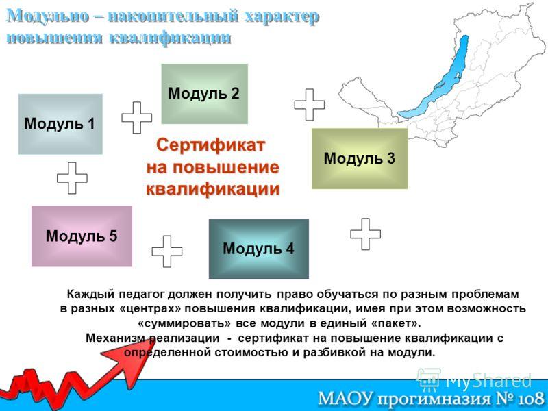 Модуль 2 Модуль 3 Модуль 4 Каждый педагог должен получить право обучаться по разным проблемам в разных «центрах» повышения квалификации, имея при этом возможность «суммировать» все модули в единый «пакет». Механизм реализации - сертификат на повышени