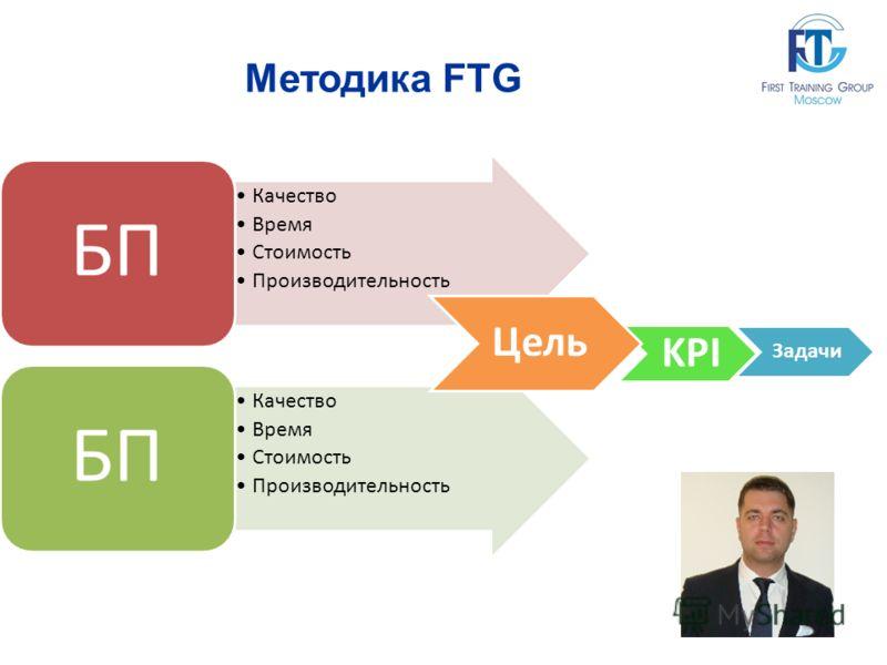 First Training Group, llc Основные функции KPI Приведение целей и задач различных подразделений в соответствие с целями и задачами всей организации Идентификация и решение проблемных областей в работе организации (бизнес процессах) Измерение и контро