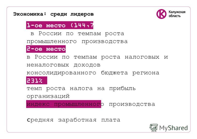 Экономика: среди лидеров 1-ое место (144,7% ) в России по темпам роста промышленного производства 2-ое место в России по темпам роста налоговых и неналоговых доходов консолидированного бюджета региона 231% темп роста налога на прибыль организаций инд