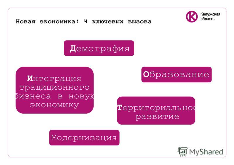 Новая экономика: 4 ключевых вызова Демография Образование Интеграция традиционного бизнеса в новую экономику Территориальное развитие Модернизация
