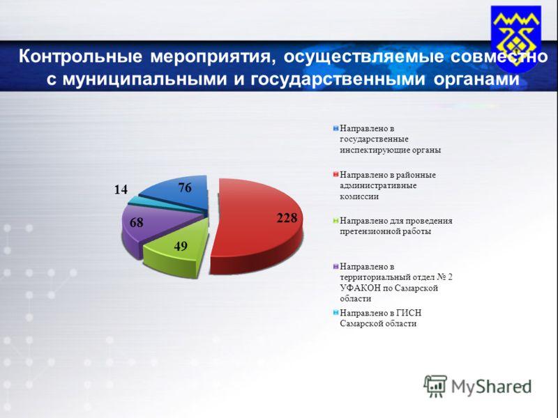 Контрольные мероприятия, осуществляемые совместно с муниципальными и государственными органами 7