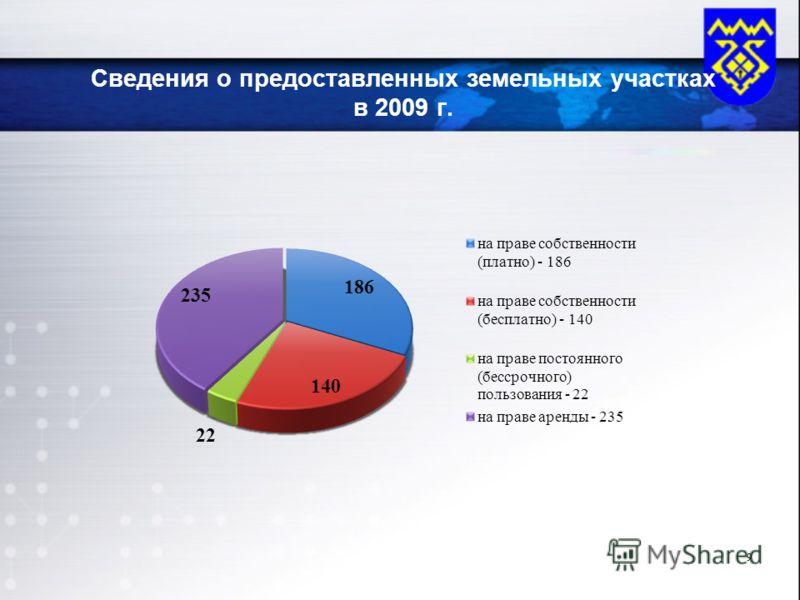 Сведения о предоставленных земельных участках в 2009 г. 9