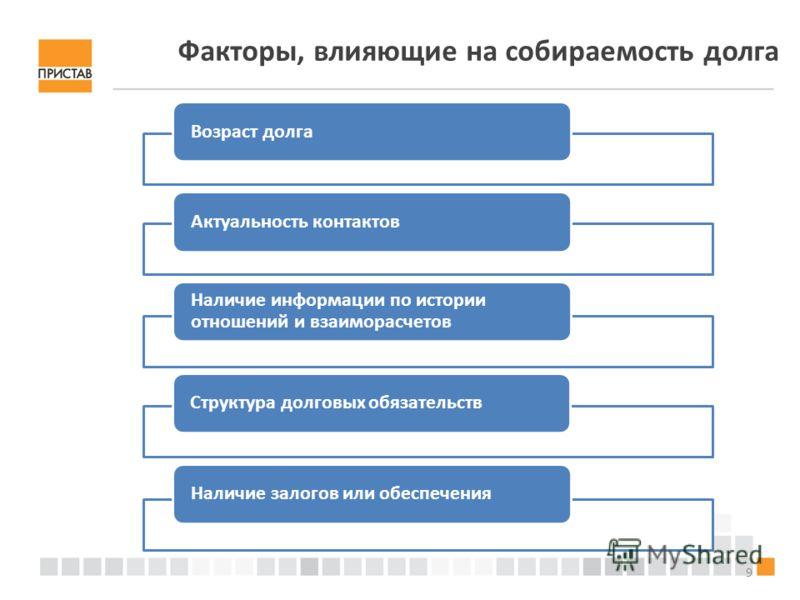 9 Факторы, влияющие на собираемость долга Возраст долгаАктуальность контактов Наличие информации по истории отношений и взаиморасчетов Структура долговых обязательствНаличие залогов или обеспечения