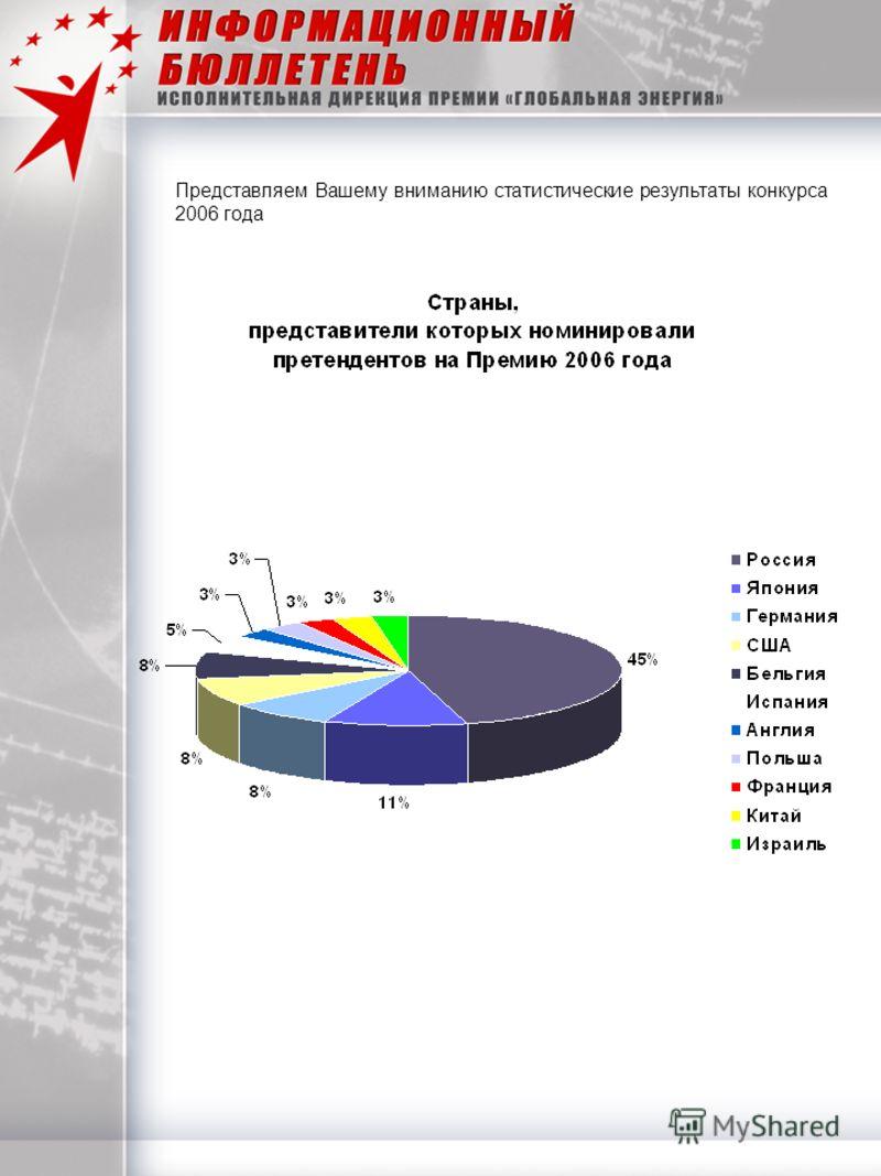 Представляем Вашему вниманию статистические результаты конкурса 2006 года