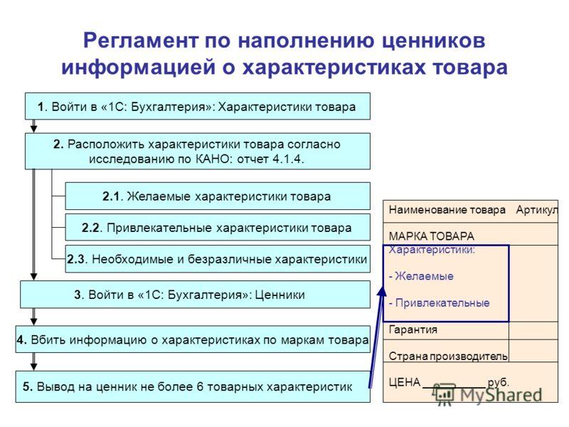 Регламент по наполнению ценников информацией о характеристиках товара 1. Войти в «1С: Бухгалтерия»: Характеристики товара 2. Расположить характеристики товара согласно исследованию по КАНО: отчет 4.1.4. 2.1. Желаемые характеристики товара 2.2. Привле