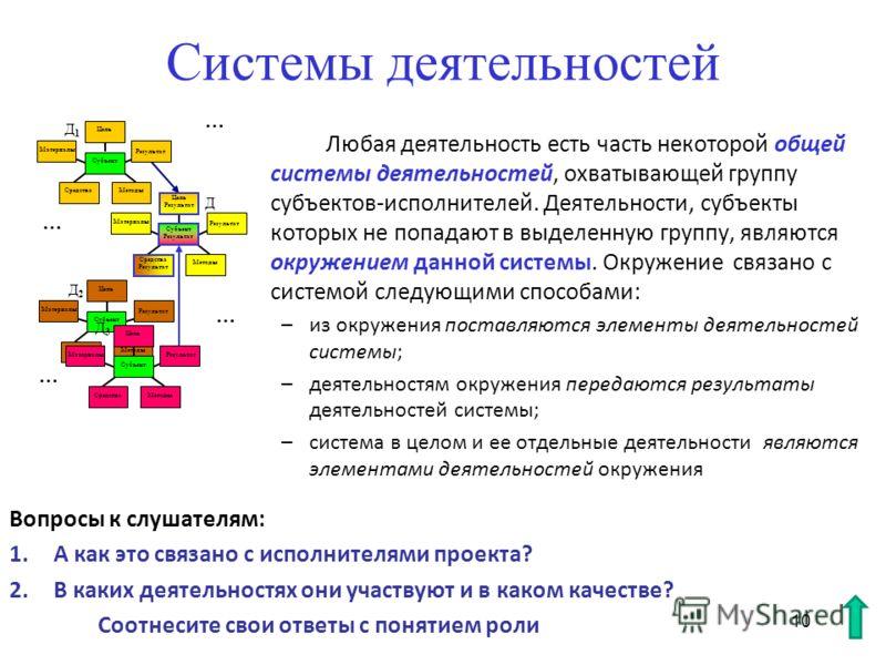 10 Любая деятельность есть часть некоторой общей системы деятельностей, охватывающей группу субъектов-исполнителей. Деятельности, субъекты которых не попадают в выделенную группу, являются окружением данной системы. Окружение связано с системой следу