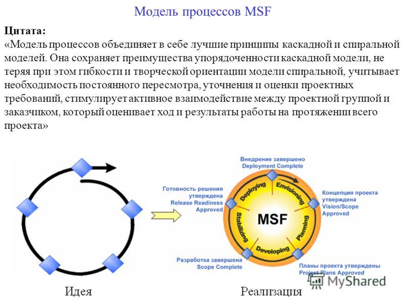 108 Модель процессов MSF Цитата: «Модель процессов объединяет в себе лучшие принципы каскадной и спиральной моделей. Она сохраняет преимущества упорядоченности каскадной модели, не теряя при этом гибкости и творческой ориентации модели спиральной, уч