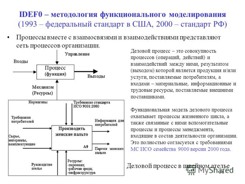 IDEF0 – методология функционального моделирования (1993 – федеральный стандарт в США, 2000 – стандарт РФ) Процессы вместе с взаимосвязями и взаимодействиями представляют сеть процессов организации. 36 Деловой процесс – это совокупность процессов (опе