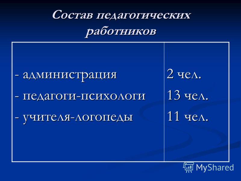 Состав педагогических работников - администрация - педагоги-психологи - учителя-логопеды 2 чел. 13 чел. 11 чел.