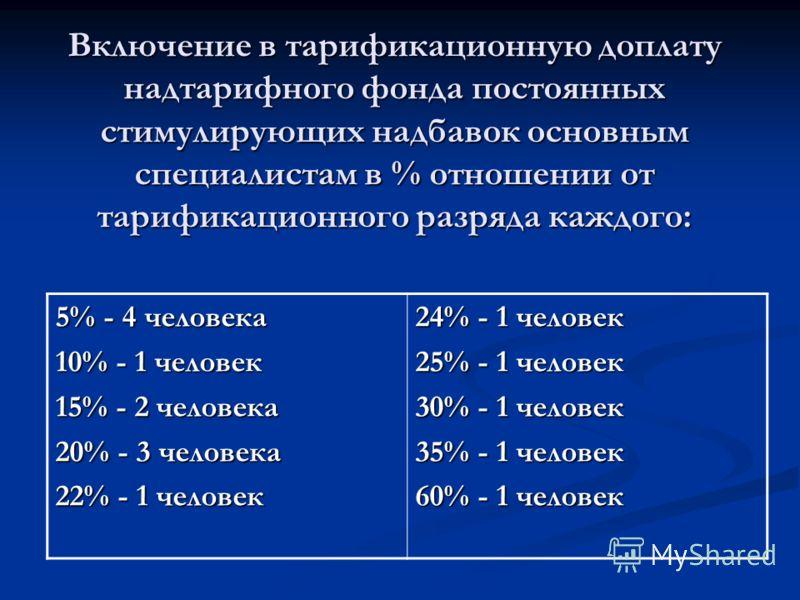 Включение в тарификационную доплату надтарифного фонда постоянных стимулирующих надбавок основным специалистам в % отношении от тарификационного разряда каждого: 5% - 4 человека 10% - 1 человек 15% - 2 человека 20% - 3 человека 22% - 1 человек 24% -