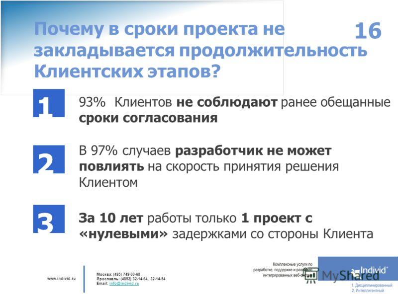 www.individ.ru Москва: (495) 749-30-68 Ярославль: (4852) 32-14-64, 32-14-54 Email: info@individ.ruinfo@individ.ru Почему в сроки проекта не закладывается продолжительность Клиентских этапов? 16 1 93% Клиентов не соблюдают ранее обещанные сроки соглас