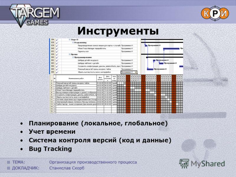 Инструменты Планирование (локальное, глобальное) Учет времени Система контроля версий (код и данные) Bug Tracking