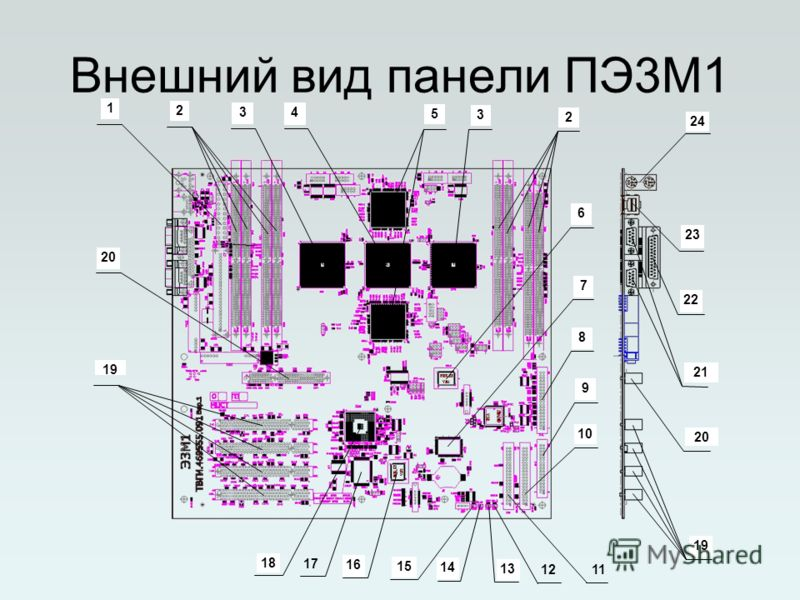 Внешний вид панели ПЭ3М1 1 2 2 3 3 4 5 6 7 8 9 10 1112 13 14 15 16 17 18 19 20 19 20 21 22 23 24