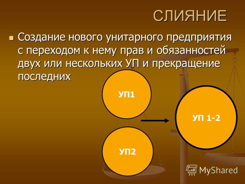 Реорганизация и ликвидация УП Формы реорганизации - слияние двух или нескольких УП - слияние двух или нескольких УП - присоединение к УП одного или нескольких УП - присоединение к УП одного или нескольких УП - разделение УП - разделение УП - выделени