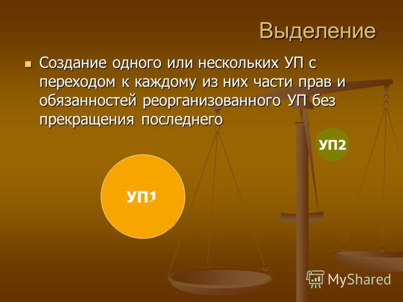 Разделение Прекращение УП с переходом его прав и обязанностей к вновь созданным УП Прекращение УП с переходом его прав и обязанностей к вновь созданным УП УП1 УП2 УП3