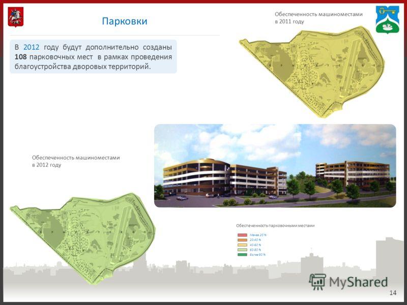Парковки 14 Обеспеченность машиноместами в 2011 году В 2012 году будут дополнительно созданы 108 парковочных мест в рамках проведения благоустройства дворовых территорий. Обеспеченность машиноместами в 2012 году Обеспеченность парковочными местами Ме