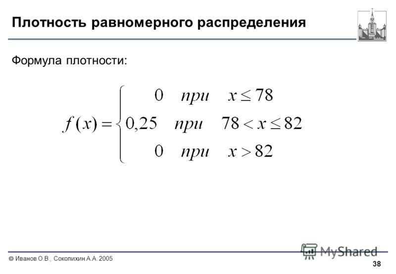 38 Иванов О.В., Соколихин А.А. 2005 Плотность равномерного распределения Формула плотности: