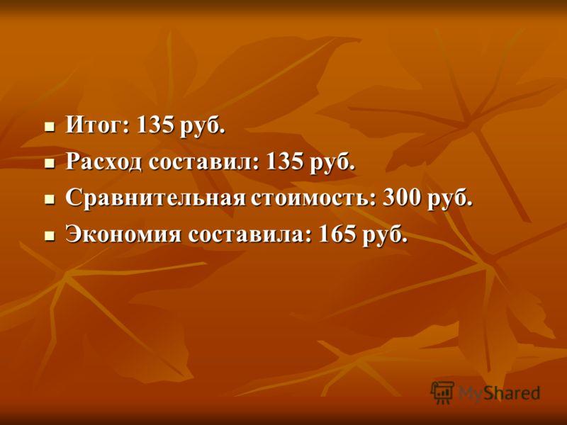 Итог: 135 руб. Итог: 135 руб. Расход составил: 135 руб. Расход составил: 135 руб. Сравнительная стоимость: 300 руб. Сравнительная стоимость: 300 руб. Экономия составила: 165 руб. Экономия составила: 165 руб.