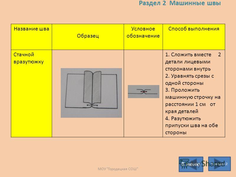 Раздел 2 Машинные швы В раздел 2 В меню Название шва Образец Условное обозначение Способ выполнения Стачной вразутюжку 1. Сложить вместе 2 детали лицевыми сторонами внутрь 2. Уравнять срезы с одной стороны 3. Проложить машинную строчку на расстоянии