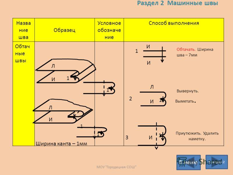 Раздел 2 Машинные швы В раздел 2 В меню Назва ние шва Образец Условное обозначе ние Способ выполнения Обтач ные швы Л И 1 Л 1 Ширина канта – 1мм И 1 1 Обтачать. Ширина шва – 7мм Вывернуть. Выметать. Приутюжить. Удалить наметку. 1 И И 1 Л И 2 1 И3 МОУ