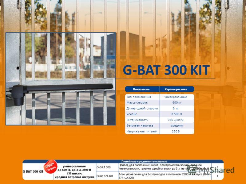 G-BAT 300 KIT Масса створок Показатель Тип применения Характеристика Усилие Ветровая нагрузка Интенсивность универсальные 600 кг 3 м 3 500 Н 30 цикл/ч средняя Напряжение питания220 В Длина одной створки