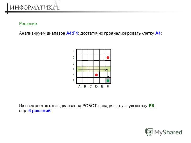 Решение Анализируем диапазон A4:F4: достаточно проанализировать клетку A4: Из всех клеток этого диапазона РОБОТ попадет в нужную клетку F6: еще 6 решений.