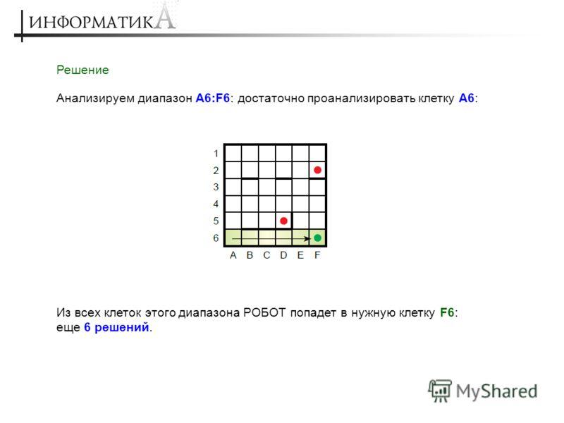 Решение Анализируем диапазон A6:F6: достаточно проанализировать клетку A6: Из всех клеток этого диапазона РОБОТ попадет в нужную клетку F6: еще 6 решений.