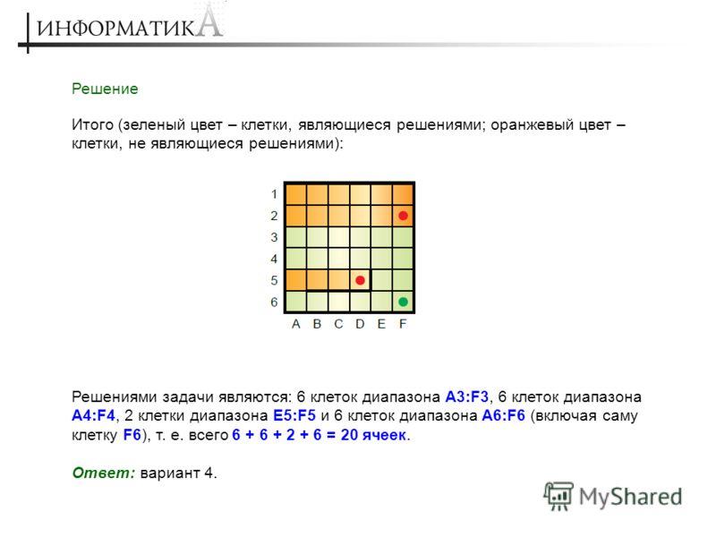 Решение Итого (зеленый цвет – клетки, являющиеся решениями; оранжевый цвет – клетки, не являющиеся решениями): Решениями задачи являются: 6 клеток диапазона A3:F3, 6 клеток диапазона A4:F4, 2 клетки диапазона E5:F5 и 6 клеток диапазона A6:F6 (включая