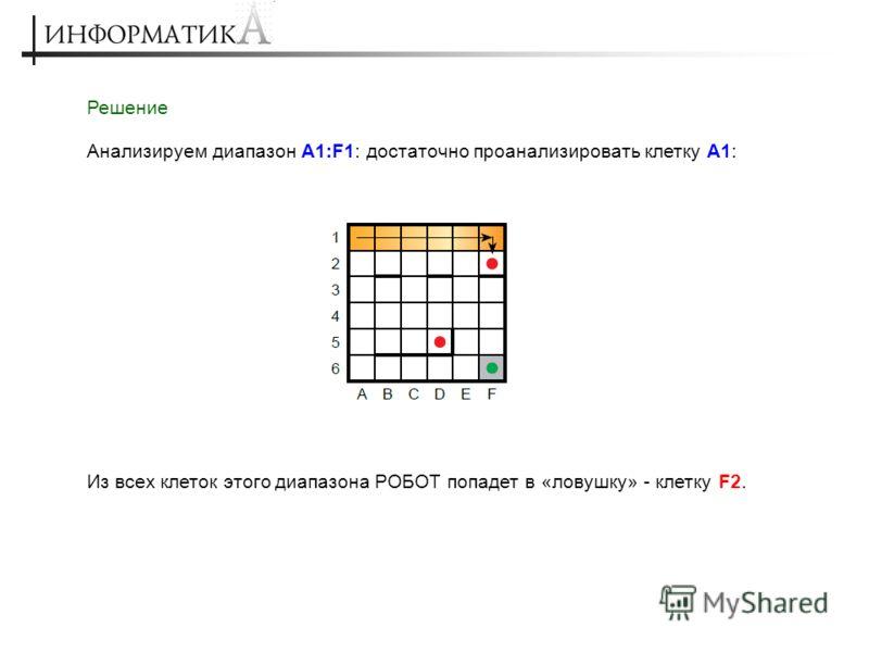 Решение Анализируем диапазон A1:F1: достаточно проанализировать клетку A1: Из всех клеток этого диапазона РОБОТ попадет в «ловушку» - клетку F2.