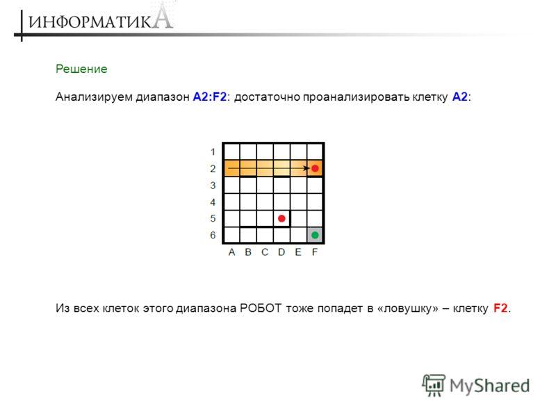Решение Анализируем диапазон A2:F2: достаточно проанализировать клетку A2: Из всех клеток этого диапазона РОБОТ тоже попадет в «ловушку» – клетку F2.