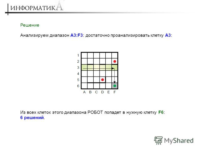Решение Анализируем диапазон A3:F3: достаточно проанализировать клетку A3: Из всех клеток этого диапазона РОБОТ попадет в нужную клетку F6: 6 решений.