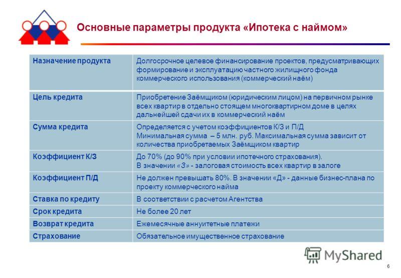 6 Основные параметры продукта «Ипотека с наймом» Назначение продуктаДолгосрочное целевое финансирование проектов, предусматривающих формирование и эксплуатацию частного жилищного фонда коммерческого использования (коммерческий наём) Цель кредитаПриоб