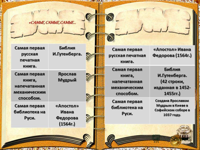 «САМЫЕ, САМЫЕ, САМЫЕ... Самая первая русская печатная книга. «Апостол» Ивана Федорова (1564г.) Самая первая книга, напечатанная механическим способом. Библия И.Гутенберга. (42 строки, изданная в 1452- 1455гг.) Самая первая библиотека на Руси. Создана